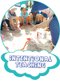 intentional-teaching